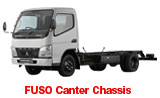 Buy Mitsubishi Fuso Canter 4.5 FE85D-Z truck
