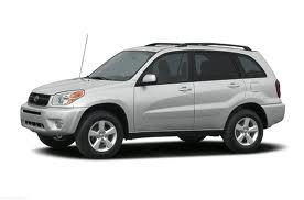 Buy Toyota RAV4 car