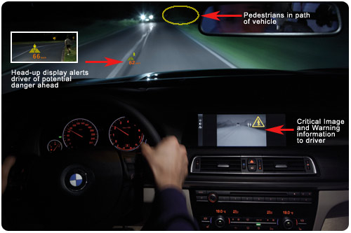 Buy Night Vision 2 with Pedestrian Detection System
