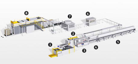 Buy Typical 3-piece canbody production line
