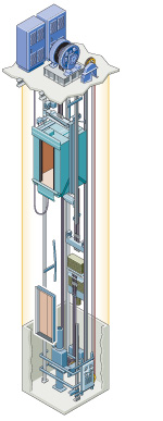 Buy Gearless Traction Elevators