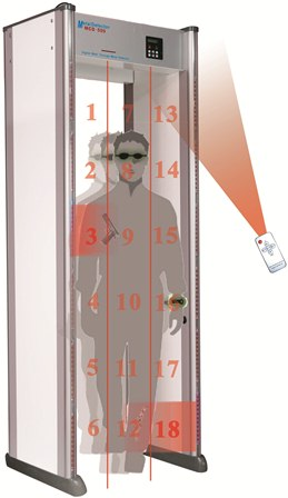 Buy HY-500C 18 zones walkthrough metal detector