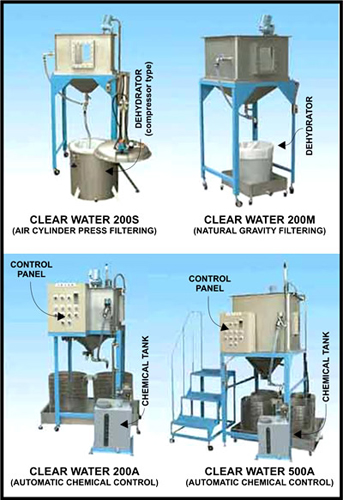 Buy Aquatreat Series Waste Water Chemicals and Equipment Products