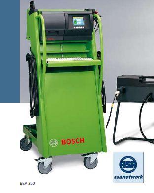 Buy BEA 150 Testing Equipment