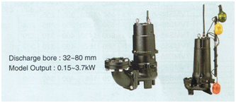 Buy U-series pumps