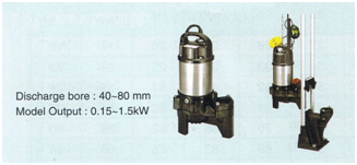 Buy PU-series pumps