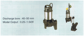 Buy PN-series pumps