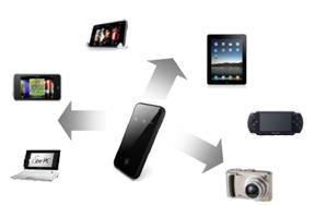 Buy 21.6Mbps HSPA+ Mobile MODEM Router
