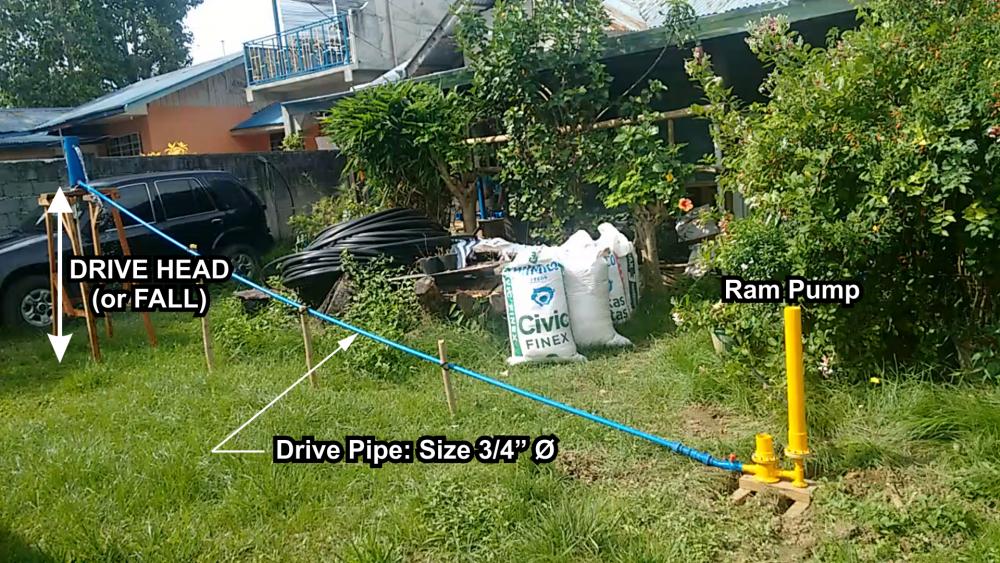 Buy Ram Pump Model PM20
