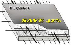 Lightweight Concrete Panel