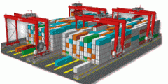 Automatic Stacking Cranes (ASC)