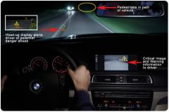 Night Vision 2 with Pedestrian Detection System