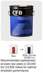 Aisin Automatic Transmission Fluid