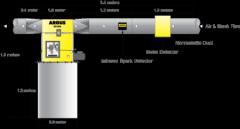 Diverter based systems