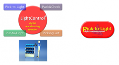 Digital Picking / Sorting Control Software