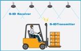 Digital Picking / Sorting system software