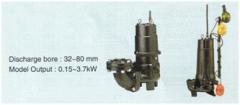 U-series pumps