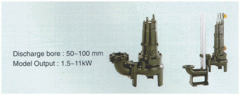 UZ-series pumps