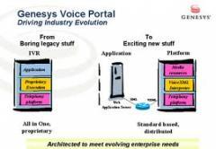 Genesys Voice Platform software