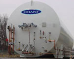 Ozone System Equipment