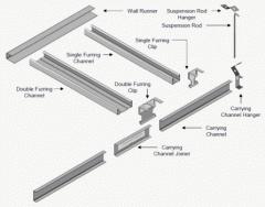 PPR Concealed Ceiling Framing System