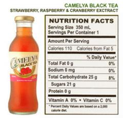 Black Tea with Strawberry, Raspberry, and
