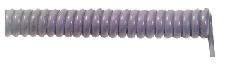 ÖLFLEX® Spiral Cable
