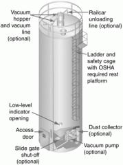 Conair's welded silos