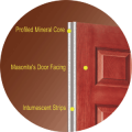 Fire-Rated Door Photo,  Fire-Rated Door