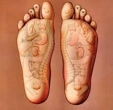Order Foot Reflexology