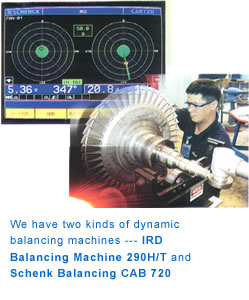 Order Dynamic Balancing