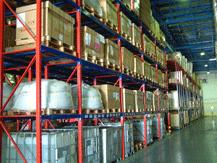 Order Warehousing Distribution