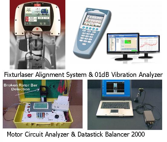 Order Advanced Vibration Diagnostics & Vibration Control