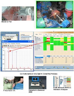 Order Predictive & Preventive Maintenance, Repair & Maintenance